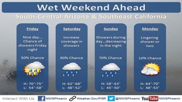 (Source: National Weather Service Phoenix)