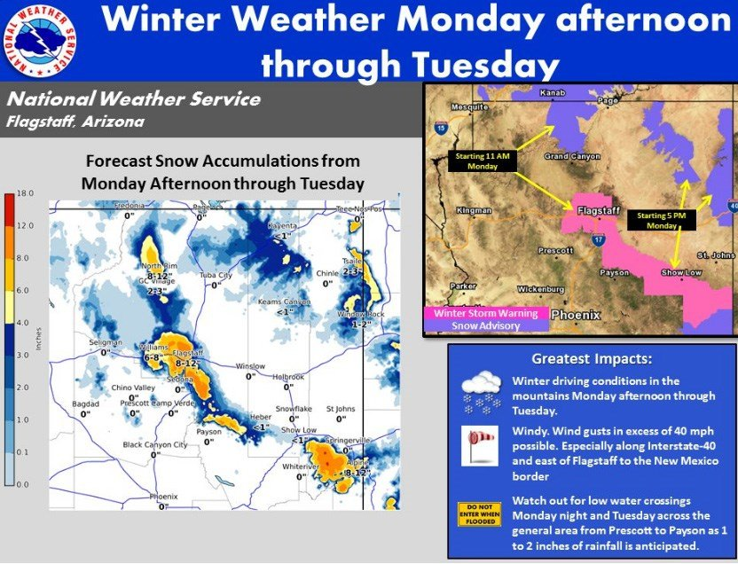 (Source: National Weather Service in Flagstaff)