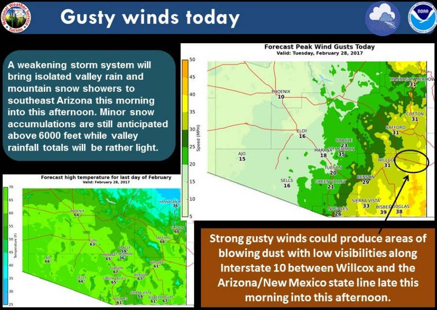 (Source: National Weather Service in Tucson)