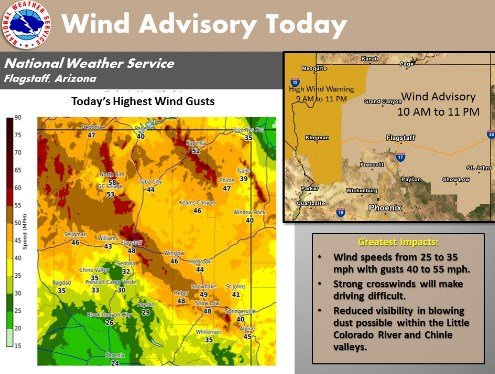 (Source: National Weather Service Office in Flagstaff)
