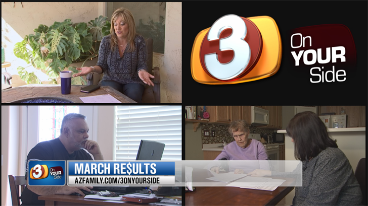 3 On Your Side was able to recover $8,967 for our viewers in the month of March. (Source: 3TV/CBS 5)