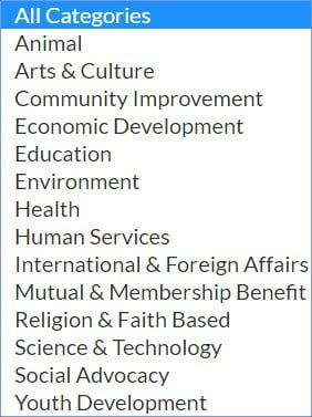 The organizations taking part in Arizona Gives Day are divided into 14 categories. (Source: AZGives.org)