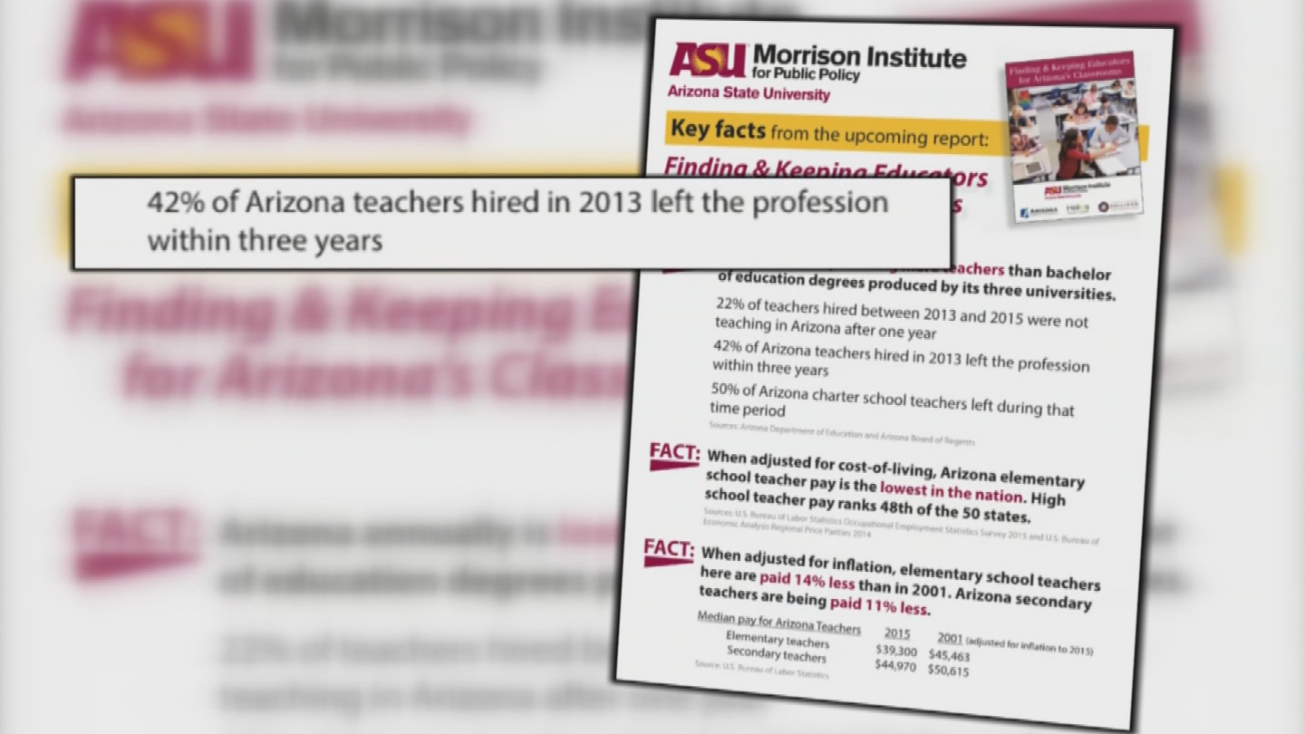 A new report paints a bleak picture for the state of teachers in Arizona. (Source: 3TV/CBS 5)