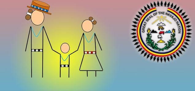 (Source: childsupport.navajo.gov)