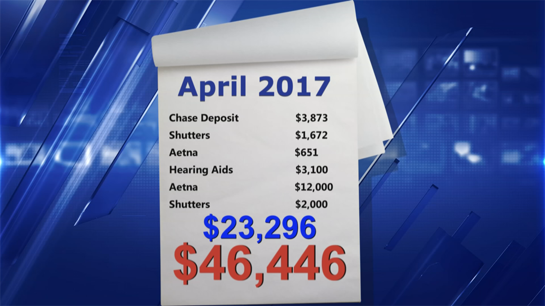 When you total up the month of April, 3 On Your Side helped save or recoup $23,296. (Source: 3TV/CBS 5)