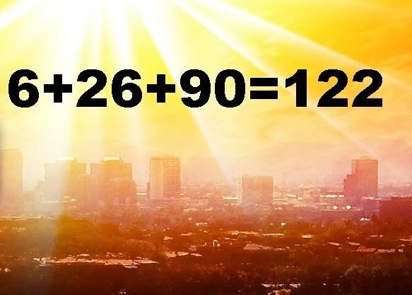 Take the date it hit 122 and add the numbers 6+26+90 = 122!  (Source: 3TV/CBS 5)