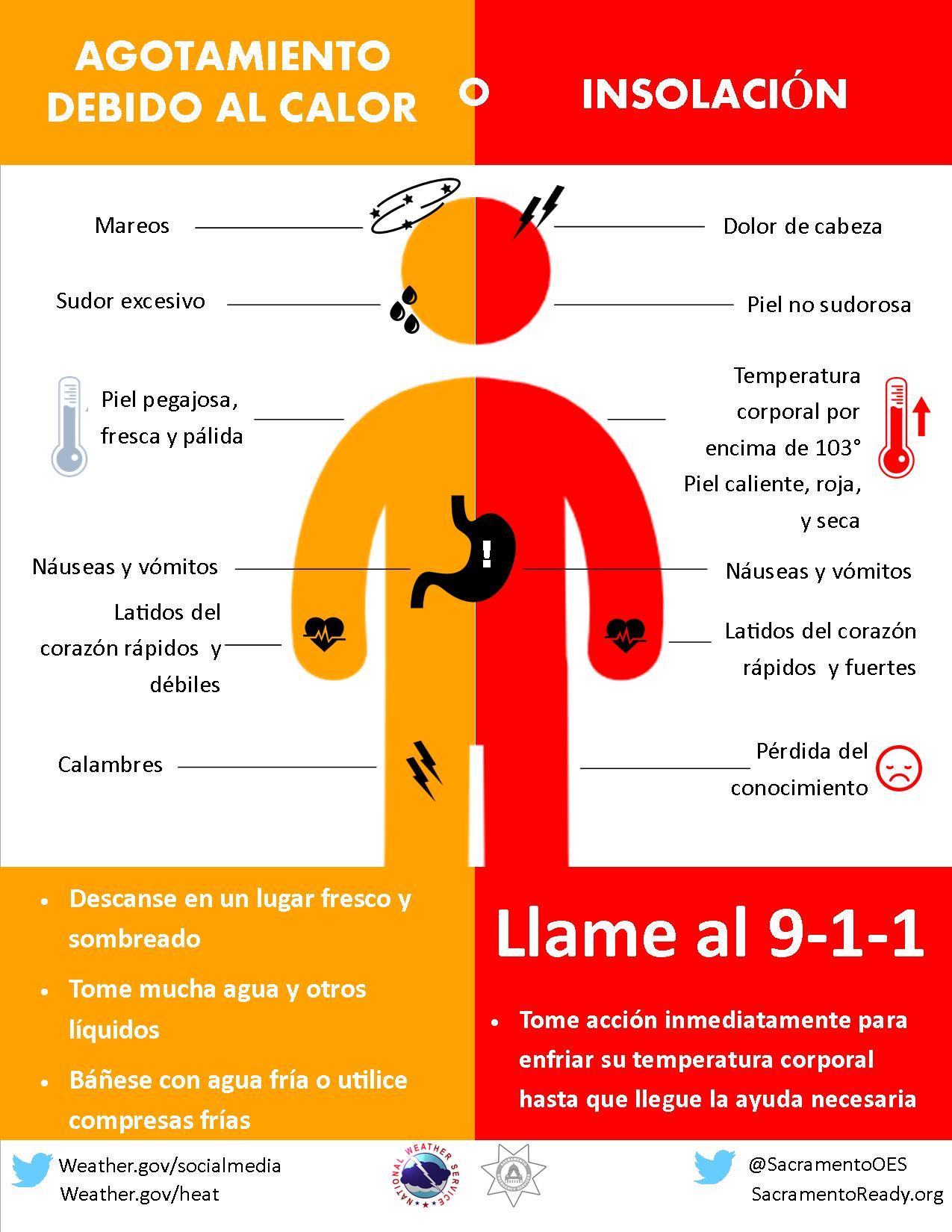 Haga clic en la imagen para ampliar. (Source:Servicio Nacional de Meteorología)