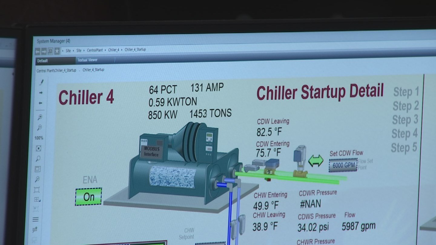 ASU's AC system is strong enough to cool around 6,000 homes at 78 degrees. And yes, ASU's energy costs a pretty penny! (Source: 3TV/CBS 5)