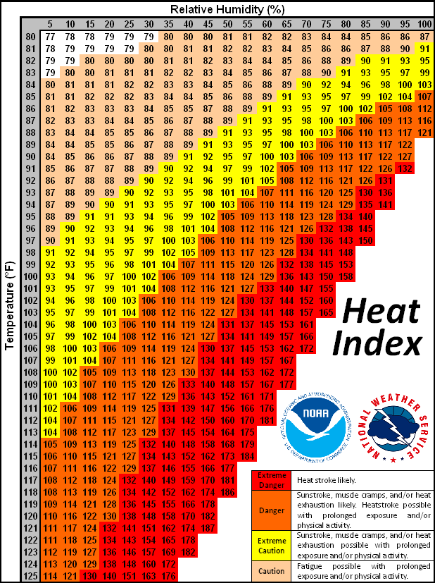 Click to enlarge (Source: National Weather Service)