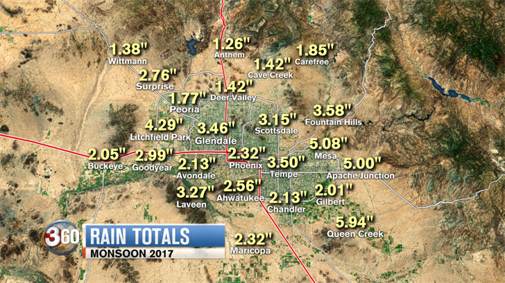 Rainfall totals in the Valley for monsoon 2017. (Source: 3TV/CBS 5)