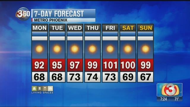 The coolest temperatures of the week move in Monday before a warming trend brings triple-digit heat back to Phoenix. (Source: 3TV/CBS 5)