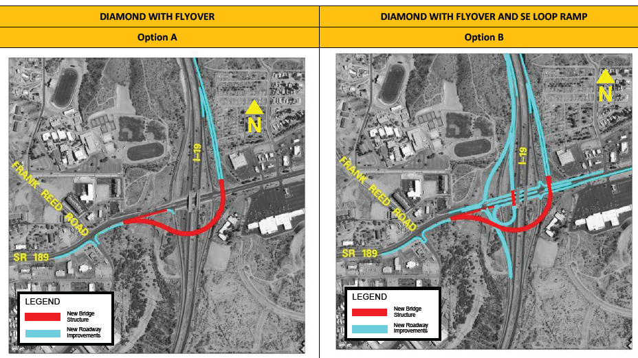 Options A and B for the SR 189 improvements. (Source: Arizona Department of Transportation)
