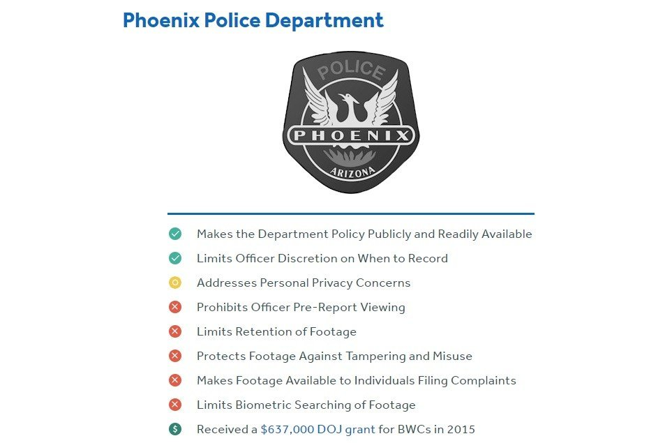 Phoenix PD Scorecard. Courtesy: Leadership Conference