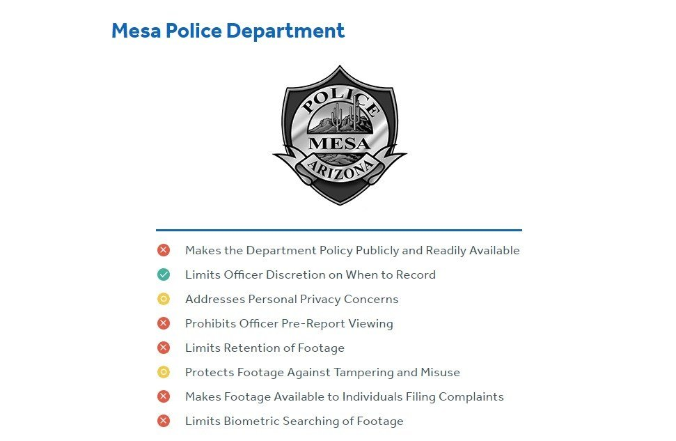 Mesa PD Scorecard. Courtesy: Leadership Conference