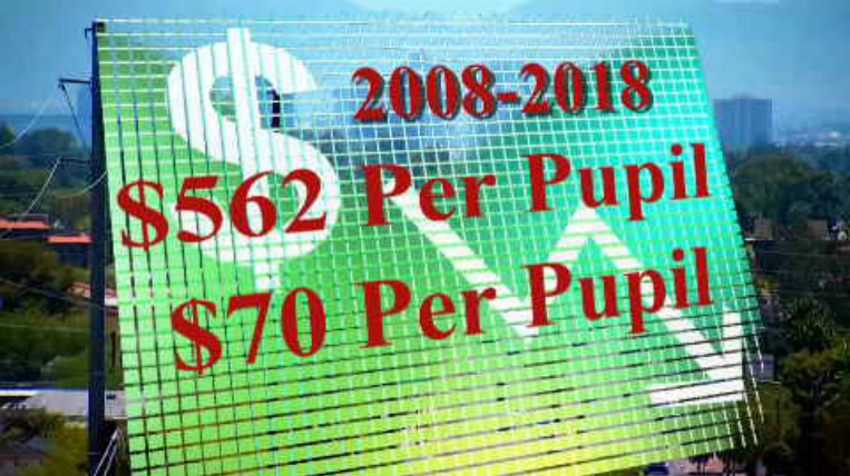 The governor's plan aims to bring back millions of those dollars cut during the recession, but that per-pupil formula is from 20 years ago and doesn't account for inflation and today's dollars. (Source: 3TV/CBS 5)
