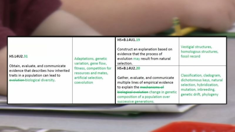 'Evolution' nixed in portions of AZ school science standards draft. (Source:3TV/CBS 5 News)