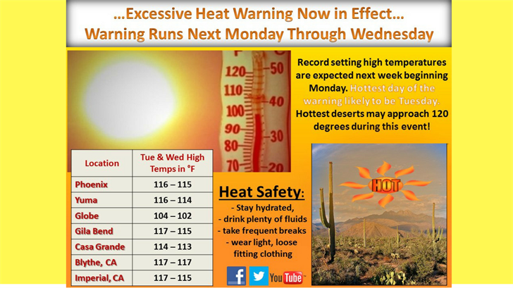 Temperatures expected to reach 115 degrees. (Source: National Weather Service Phoenix)