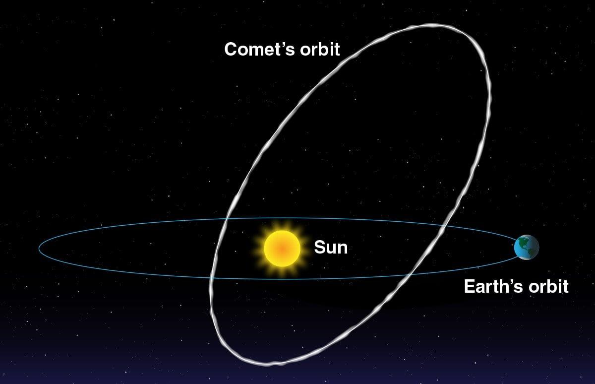(Source: NASA)