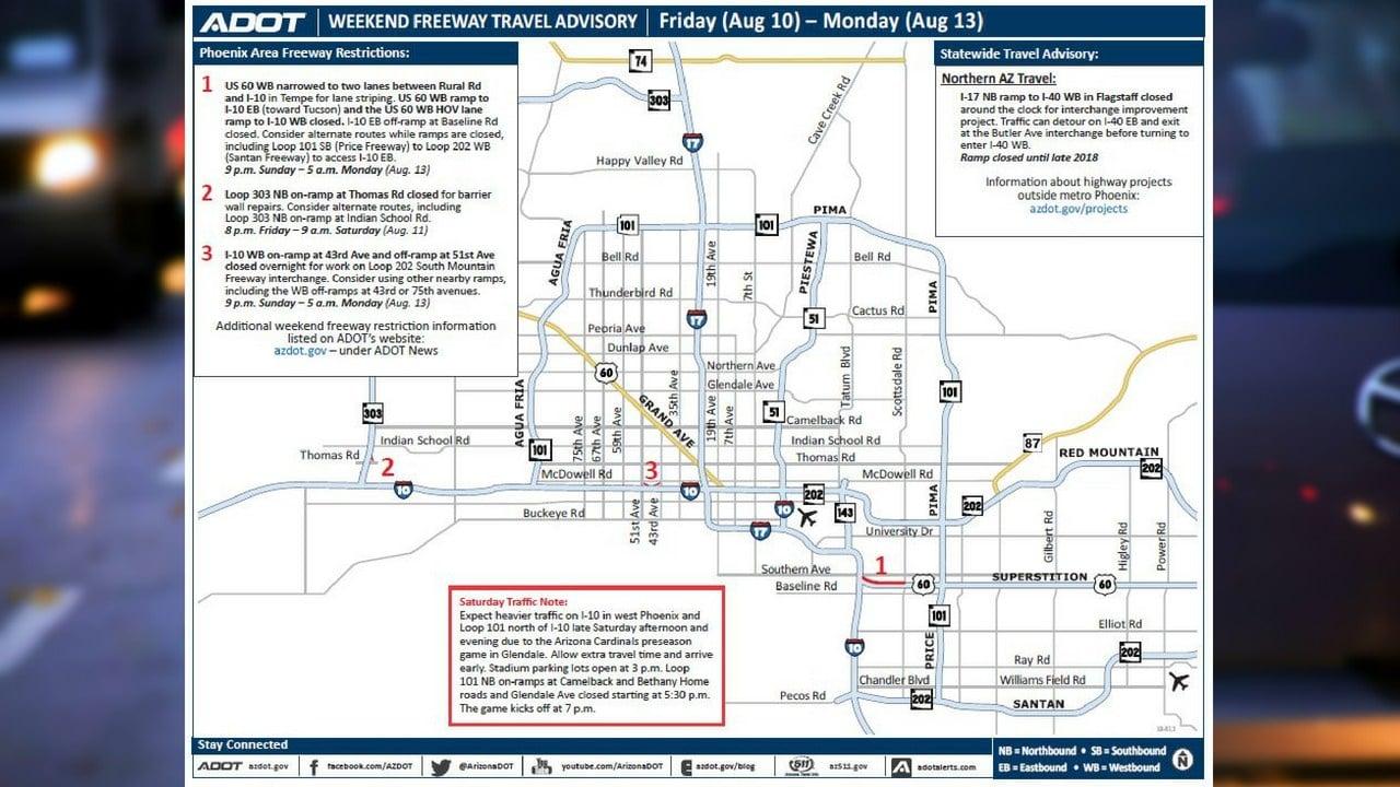 (Source: Arizona Department of Transportation)