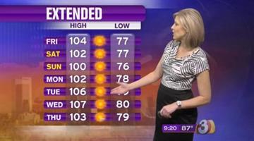 April's weather forecast By Jennifer Thomas