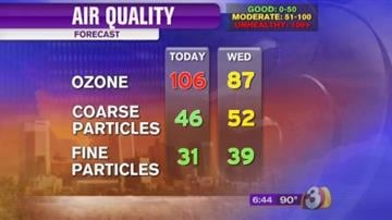 Ozone warning By Catherine Holland