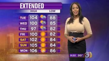 Weather forecast By Jennifer Thomas