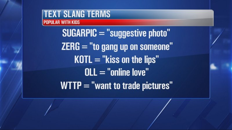 Graphic Warning Dangerous Text Slang All Parents Should Know