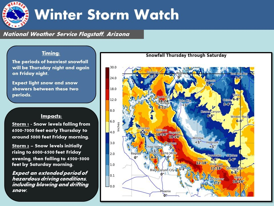 Winter Storm Warning: Winter Storm Warning: Rain And Snow Coming To Arizona